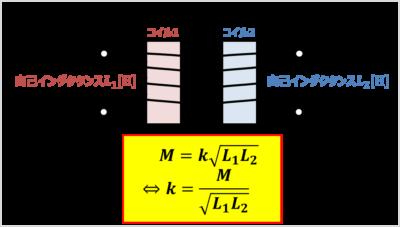 『結合係数』と『相互インダクタンス』の関係