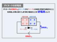 ダイオードの『逆電流(逆方向電流)IR』について!