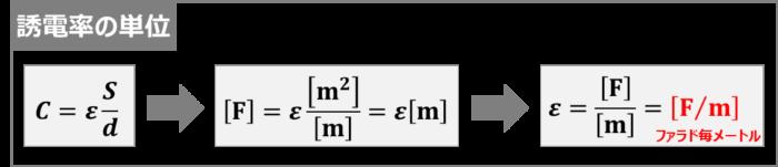 誘電率の単位