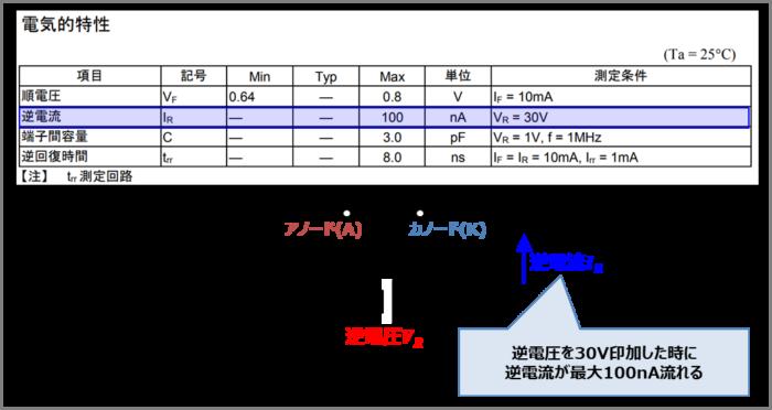 ダイオードの『逆電圧(逆方向電圧)VR』と逆電流IR