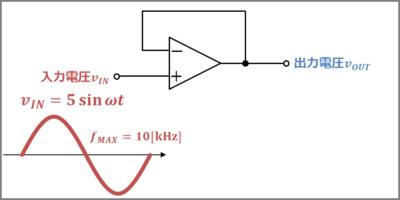 オペアンプのスルーレートに関する例題02