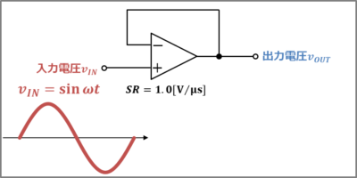 オペアンプのスルーレートに関する例題01