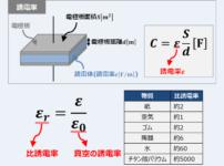 【誘電率とは?】比誘電率や単位などを分かりやすく説明します!