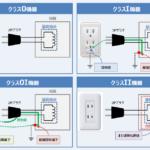 【感電保護クラスとは】クラス0,I,II,III機器の『違い』と『特徴』を解説!