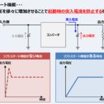 【ソフトスタート機能とは?】原理や回路構成などを図を用いて解説!