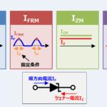 ツェナーダイオードの『電流定格』について!