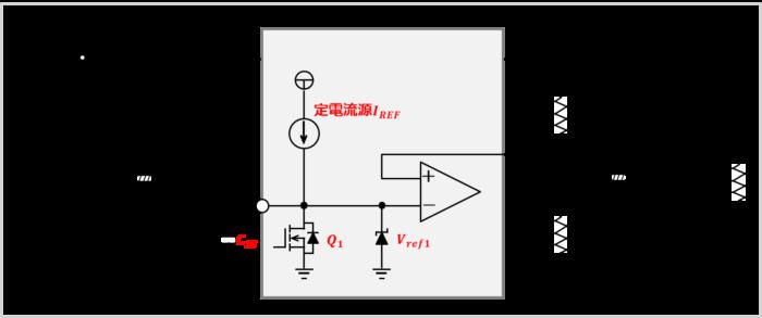 ソフトスタートを実現する回路構成
