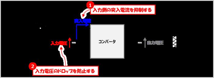 入力電圧のドロップを抑える