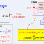 コイルLのみ接続した場合の『位相』と『ベクトル図』を解説!【交流回路】