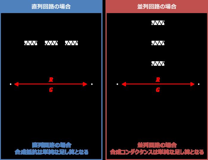 合成コンダクタンスの計算方法