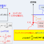 コンデンサCのみ接続した場合の『位相』と『ベクトル図』を解説!【交流回路】
