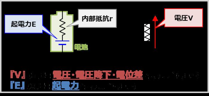 【電圧と起電力の記号】『V』と『E』の違い