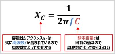 「静電容量(キャパシタンス)」と「容量性リアクタンス」