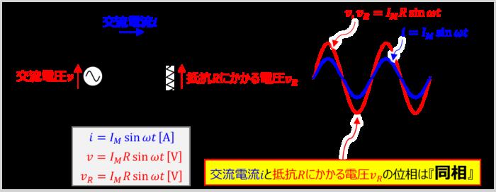 抵抗Rのみ接続した交流回路の『位相』