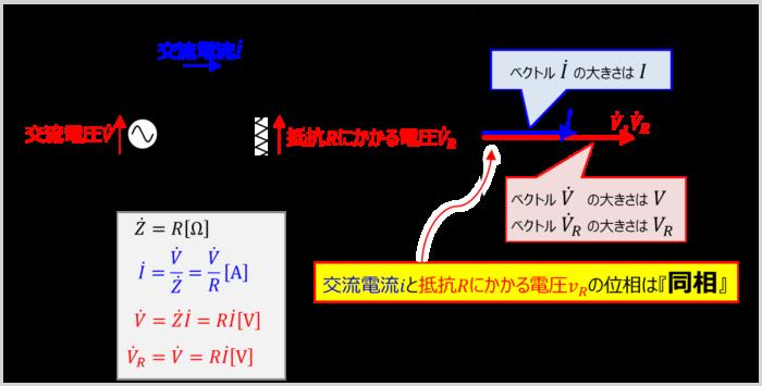 抵抗Rのみ接続した交流回路の『ベクトル図』