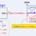 抵抗Rのみ接続した場合の『位相』と『ベクトル図』を解説!【交流回路】