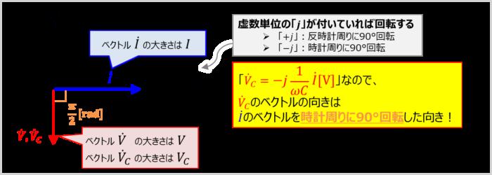 コンデンサCのみ接続した交流回路の『ベクトル』の向きについて