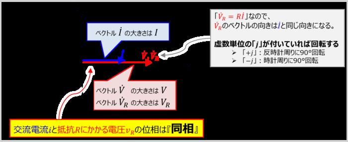 抵抗Rのみ接続した交流回路の『ベクトル図』の描き方