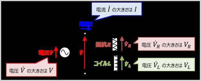 【RL直列回路】各素子にかかる電圧を求める