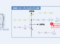 LC直列回路の『合成インピーダンス』を分かりやすく解説!