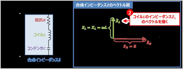 RLC直列回路の『合成インピーダンス』のベクトル図の描き方02