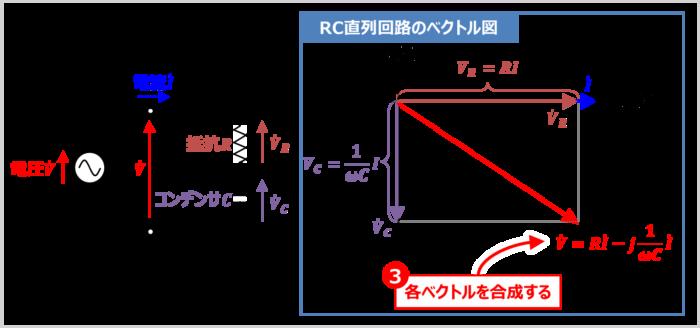 【RC直列回路】各ベクトルを合成する