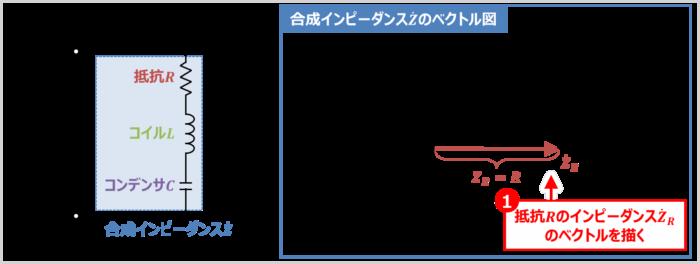 RLC直列回路の『合成インピーダンス』のベクトル図の描き方01