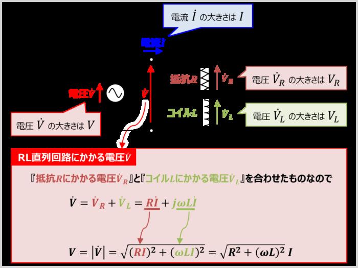 【RL直列回路】全体にかかる電圧