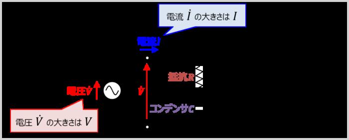 RC直列回路の『ベクトル図の描き方』