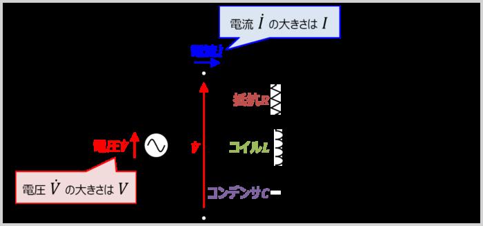 RLC直列回路の『ベクトル図の描き方』