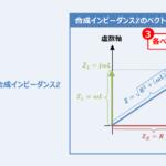 RL直列回路の『合成インピーダンス』を分かりやすく解説!