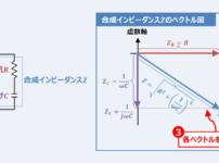 RC直列回路の『合成インピーダンス』を分かりやすく解説!
