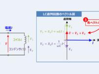 LC直列回路の『ベクトル図の描き方』と『位相差の求め方』について!