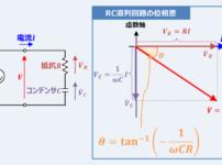 RC直列回路の『ベクトル図の描き方』と『位相差の求め方』について!