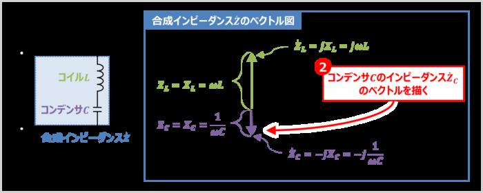 LC直列回路の『合成インピーダンス』のベクトル図の描き方02