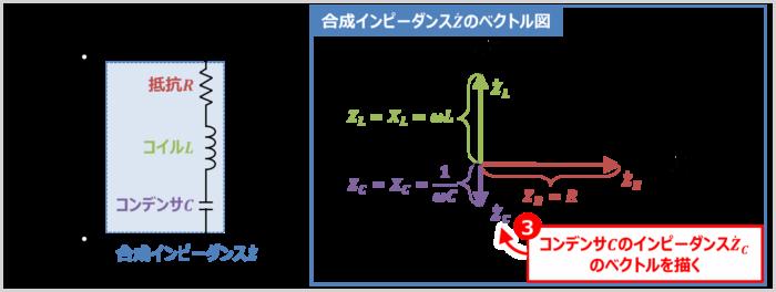 RLC直列回路の『合成インピーダンス』のベクトル図の描き方03