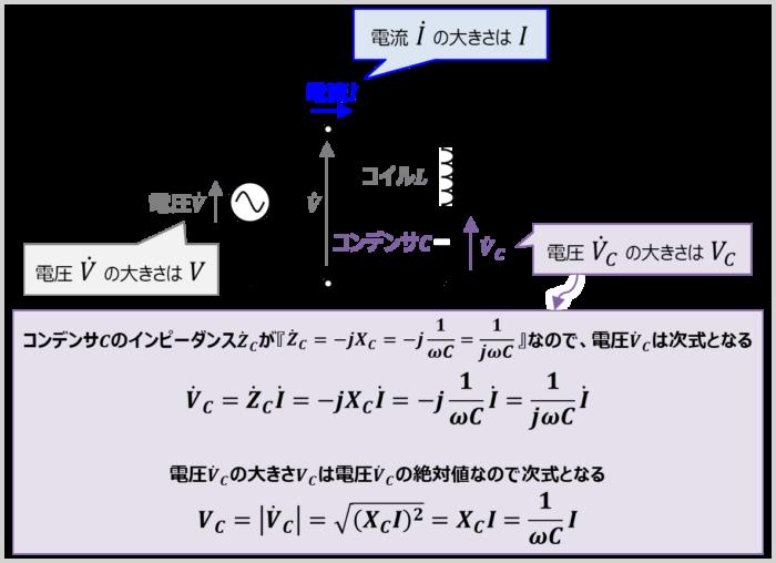【LC直列回路】コンデンサCにかかる電圧