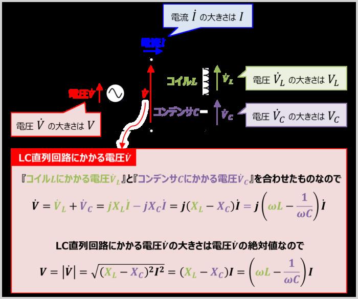 【LC直列回路】全体にかかる電圧