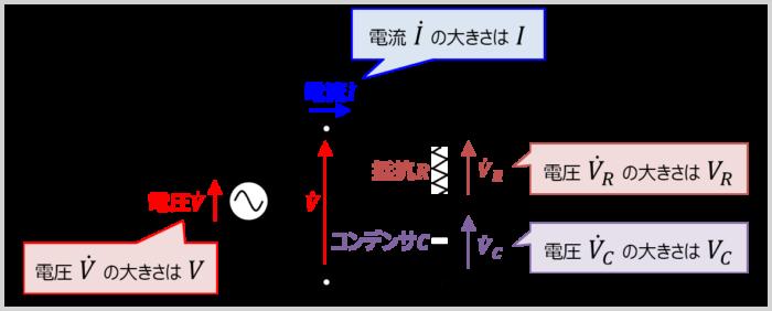 【RC直列回路】各素子にかかる電圧を求める