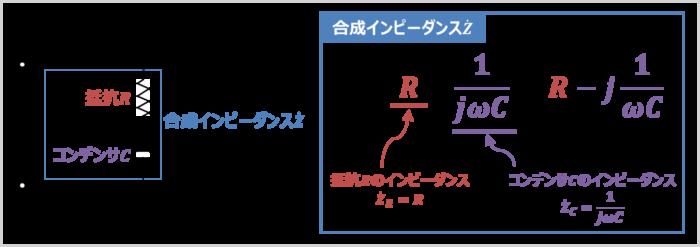 RC直列回路の『合成インピーダンス』
