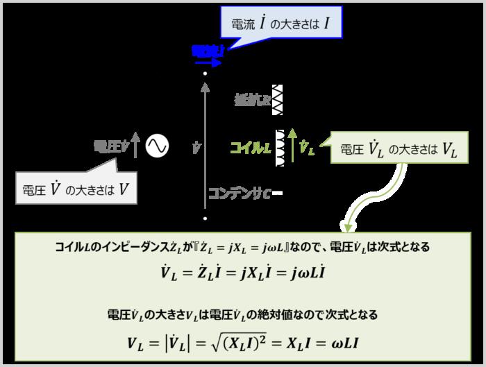 【RLC直列回路】コイルLにかかる電圧