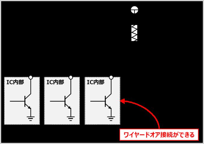【オープンコレクタの特徴】ワイヤードオア接続ができる