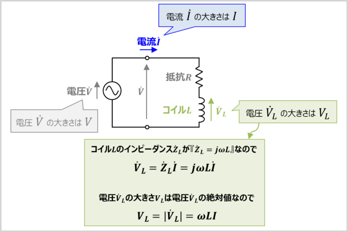 【RL直列回路】コイルLにかかる電圧