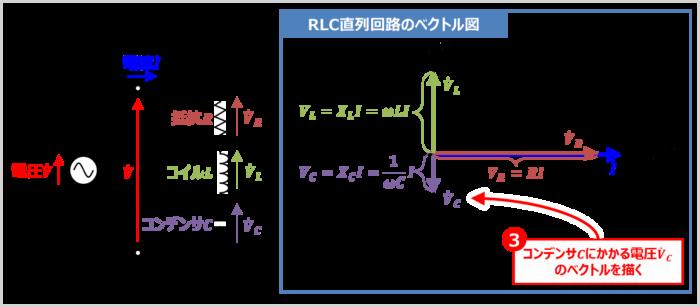 【RLC直列回路】コンデンサCにかかる電圧VCのベクトルを描く