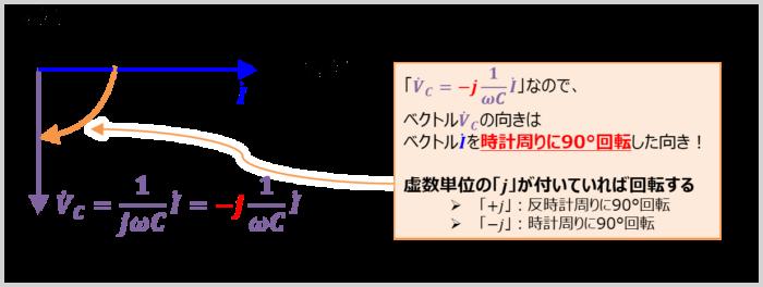 ベクトルの向きについて(RC直列回路)