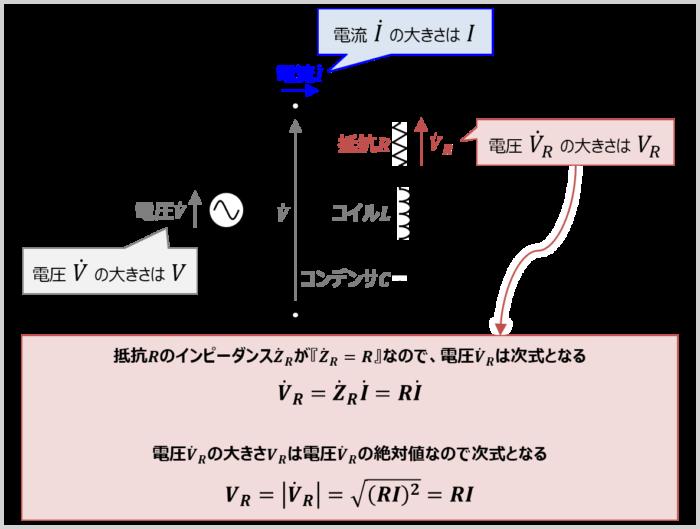 【RLC直列回路】抵抗Rにかかる電圧