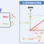 RL直列回路の『ベクトル図の描き方』と『位相差の求め方』について!