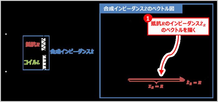 RL直列回路の『合成インピーダンス』のベクトル図の描き方01