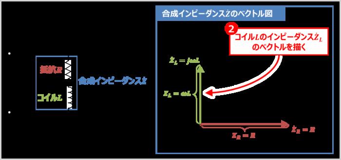 RL直列回路の『合成インピーダンス』のベクトル図の描き方02