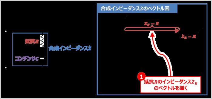 RC直列回路の『合成インピーダンス』のベクトル図の描き方01